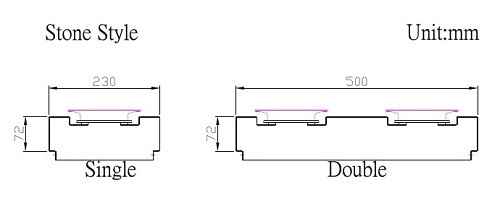 Chain-Conveyor Moving Presentation Specification