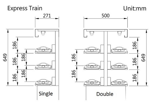 Express Train Automatic Delivery System Specifications