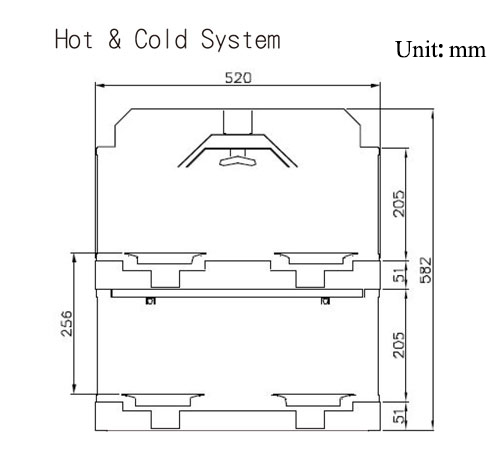 Sushi Chain Conveyor Hot & Cold System Specifications